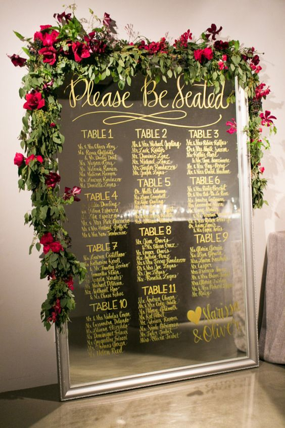 Wedding Seating Plan Etiquette Escort Tables Place Cards Charts