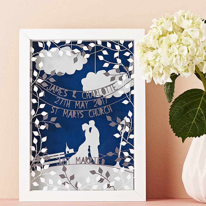 First Anniversary Paper Gift Ideas Purely Diamonds