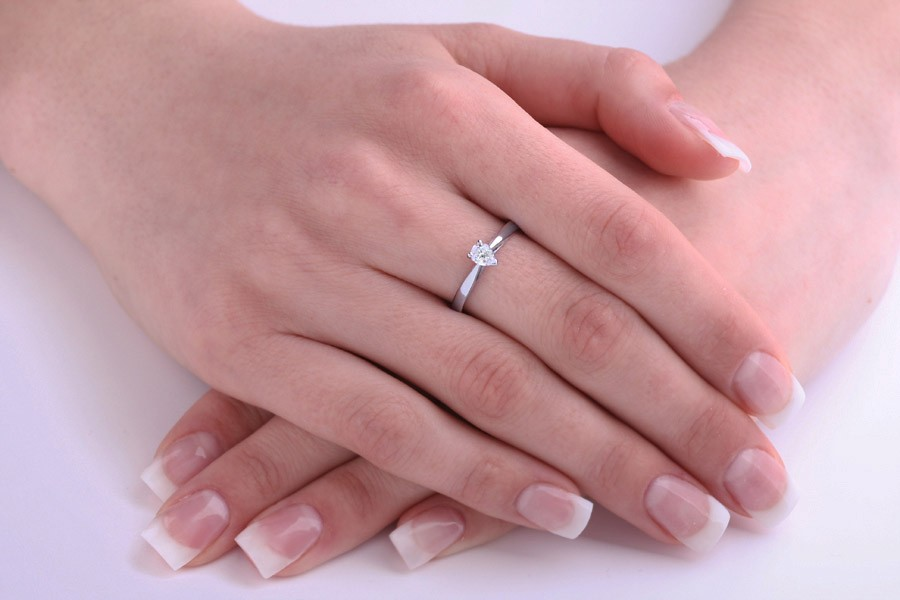 How Can You Know Your Ring Size