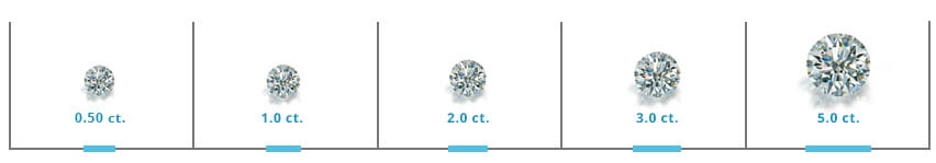 Purely Diamonds Weight Scale