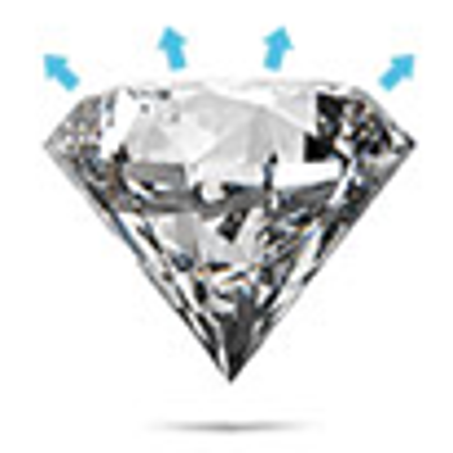 Good diamond cut