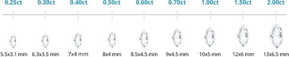 Marquise Shape diamond weights and sizes