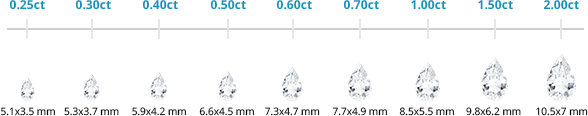 Pear Shape diamond weights and sizes