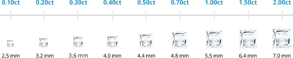 Princess (Square) diamond weights and sizes